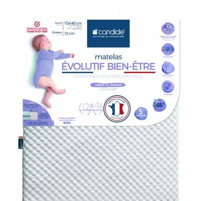 Matelas bébé evolutif bien être déhoussable 70x140cm Candide