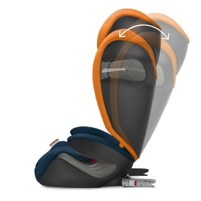 Siège auto solution s fix Cybex