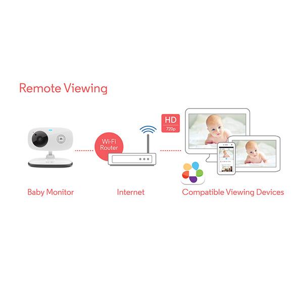 Babyphone vidéo wifi mbp662 hdconnect Motorola